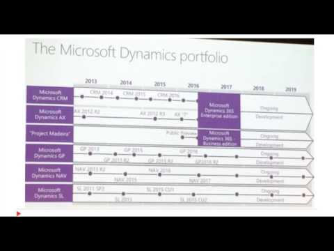 Functional Tour of Microsoft Dynamics 365 for Financials