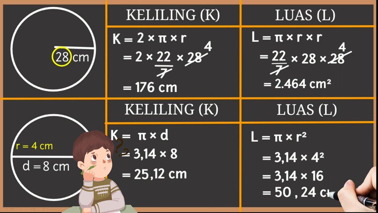 Cara Menghitung LUAS dan KELILING Lingkaran - YouTube