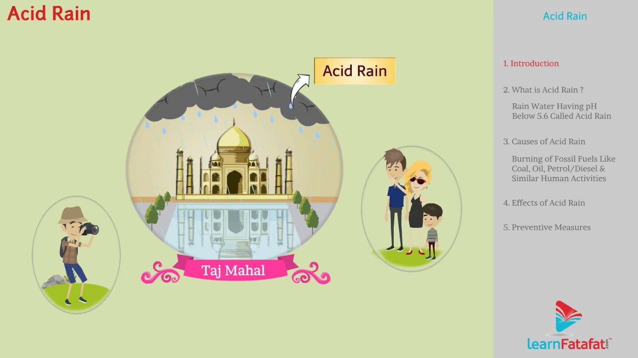 Guide for chemistry about acidic rain