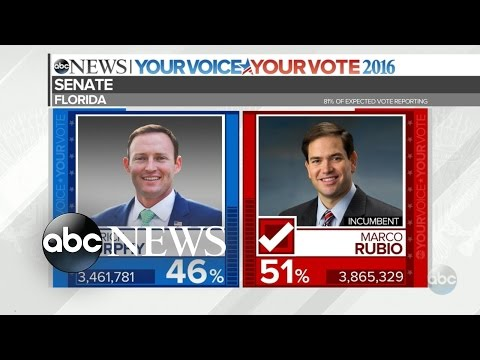 2016 Election Results: Rubio Projected to Win Florida