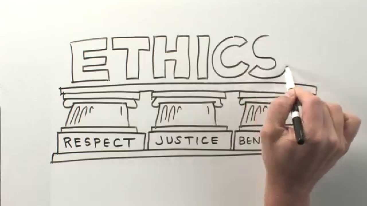 ethics in research Research ethics provides guidelines for the responsible conduct of research, educates and monitors scientists conducting research to ensure a high ethical standard (center for bioethics, university of minnesota, 2003).