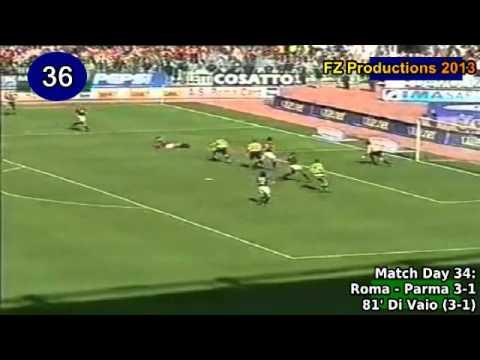Marco Di Vaio - 142 goals in Serie A (part 2/5): 16-56 (Parma 1999-2002)