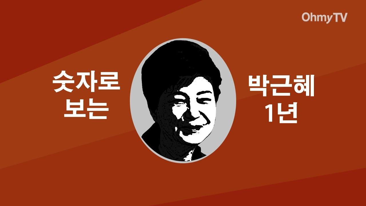 잊지 말아야 할 숫자 14개. 2013 박근혜 정부 1년