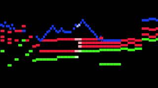 Wolfgang Amadeus Mozart - Rondo: Tempo di Menuetto, mvt. 3, KV 313