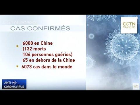6073 cas confirmés dans le monde, 132 morts en Chine