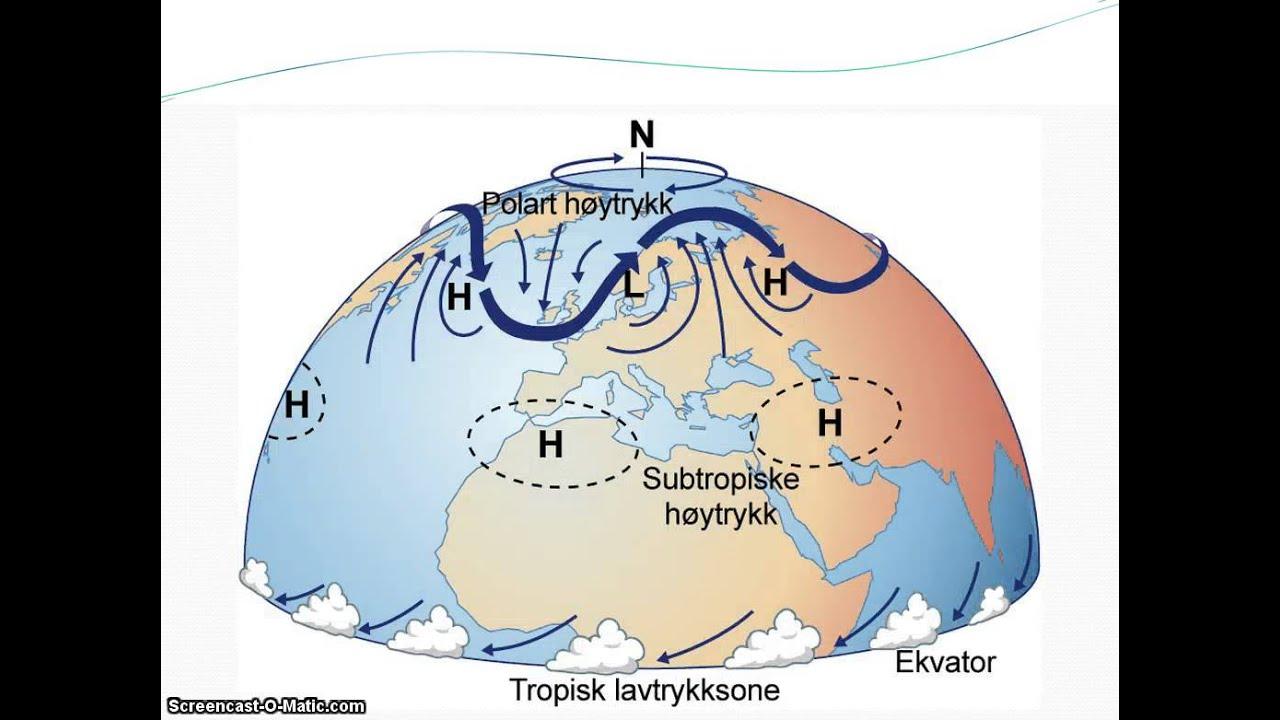Kap 4 Vær og klima 3,2, Den globale sirkulasjonen, vestavinder og polare vinder