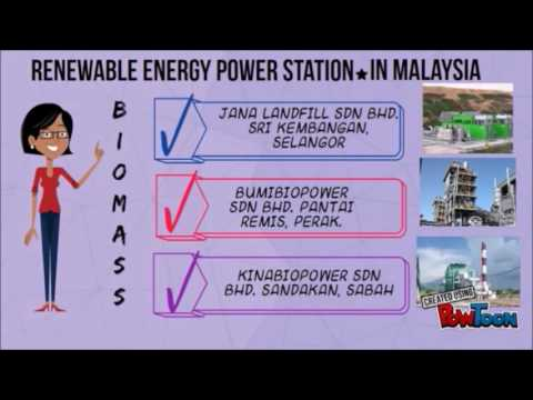 RENEWABLE ENERGY DEVELOPMENT IN MALAYSIA