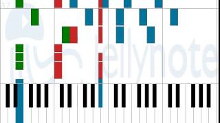 How to play Lunchbox by Marilyn Manson on Piano Sheet Music