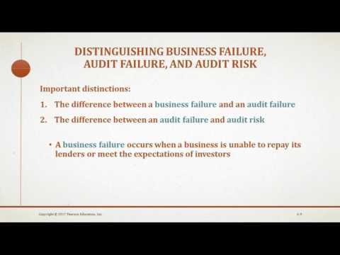 Auditing and Assurance Services Chapter 5 (Legal Liability)