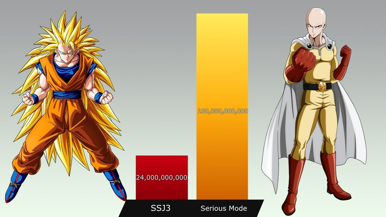 Goku vs Saitama POWER LEVELS 🔥🔥🔥🔥🔥🔥