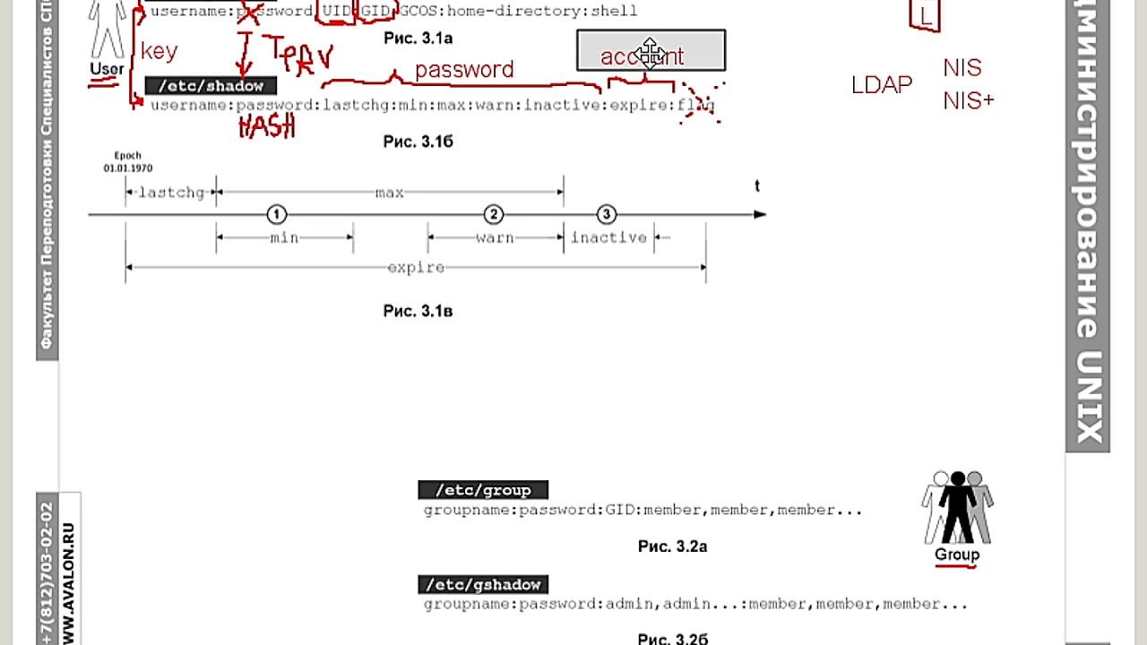 Администрирование Linux, часть 2.1: Пользовательские учетные записи и профили