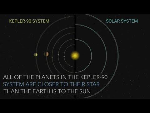 علماء ناسا يعثرون على مجموعة شمسية جديدة تضم 8 كواكب  - نشر قبل 42 دقيقة