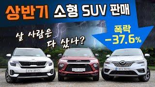 상반기 소형 SUV 판매 -37.6% 폭락!…'살 사람…
