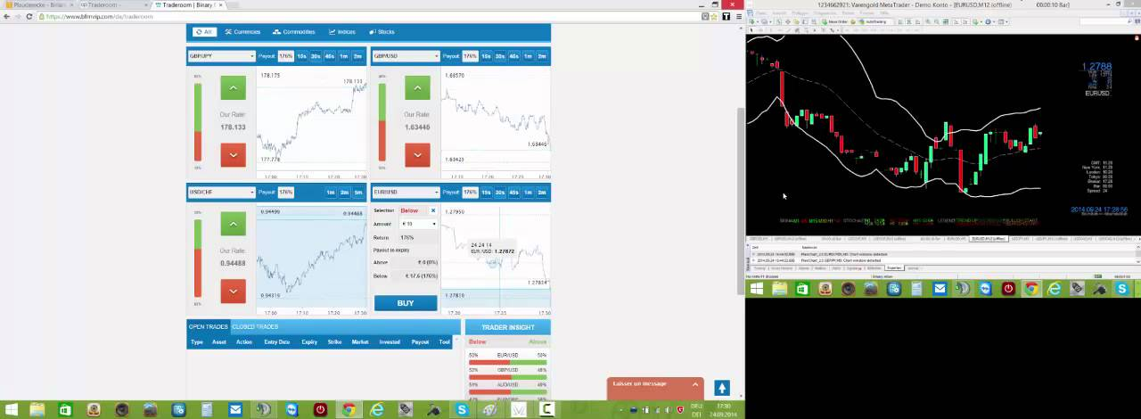 Category binary option robot review