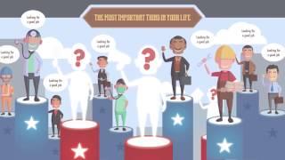 Meslek Seçimini Nasıl Yapmalıyız? | Nouman Ali Khan Türkçe Dublaj
