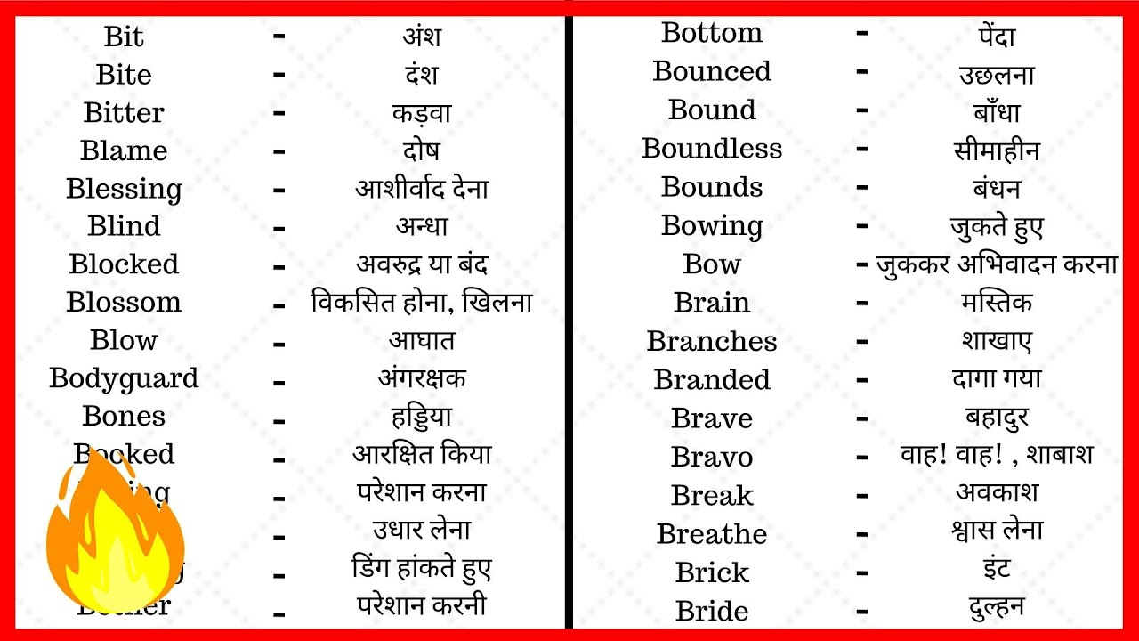 English hindi translate in words to english Translate English