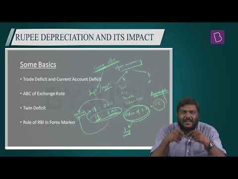 BYJU'S IAS: Current Affairs - Rupee Depreciation And Its Impact.