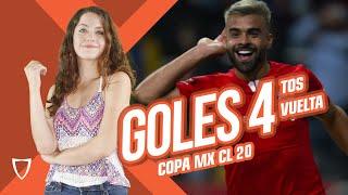Goles CUARTOS DE FINAL VUELTA COPA MX Resumen ⚽️ / Futbol MX CUARTOS VUELTA - 20 de Febrero 2020