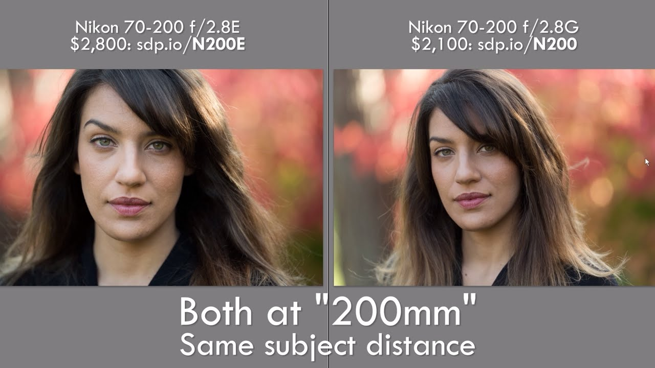 Nikon 80-200mm f/2.8 AF-D ED mounted on a Nikon D3S - YouTube