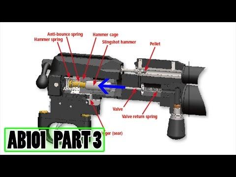 How a PCP Airgun Works | AB101 pt. 3