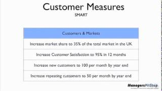 HR  Balanced Scorecard lesson :SBMC