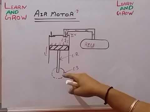 Air Motor (हिन्दी)