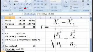 Statistics Practical 2 - T-Test