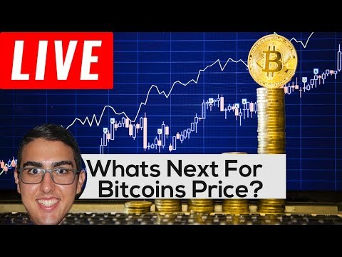 How High Will Bitcoin ($BTC) Go After Futures Launch?