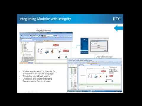 Who needs Model Based Systems Engineering (MBSE) in 6 minutes