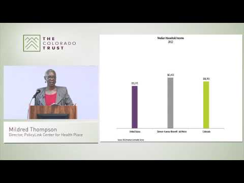 Creating a More Equitable Society: Social Determinants of Health