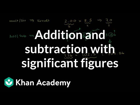 Addition and subtraction with significant figures | Decimals | Pre-Algebra | Khan Academy