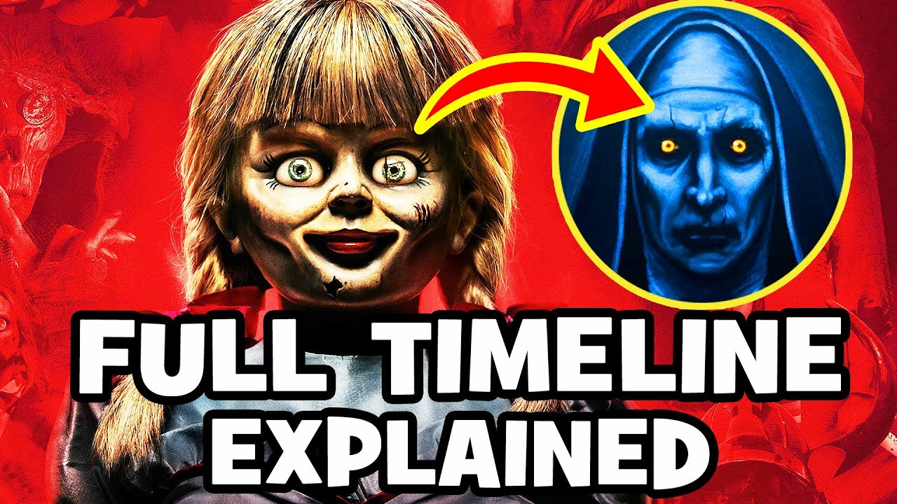 Download Annabelle Comes Home CONJURING UNIVERSE Timeline Explained