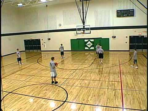 Basketball Coaching - Motion Offense Keys