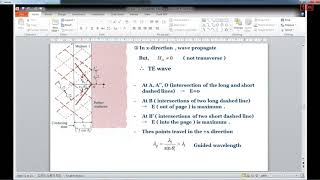 Electomagnetic Waves and Transmission lines 30-01-2019