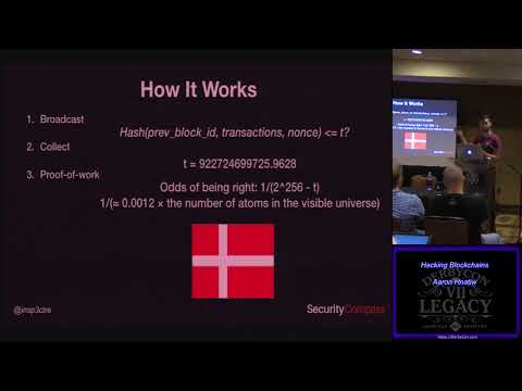 T418 Hacking Blockchains Aaron Hnatiw