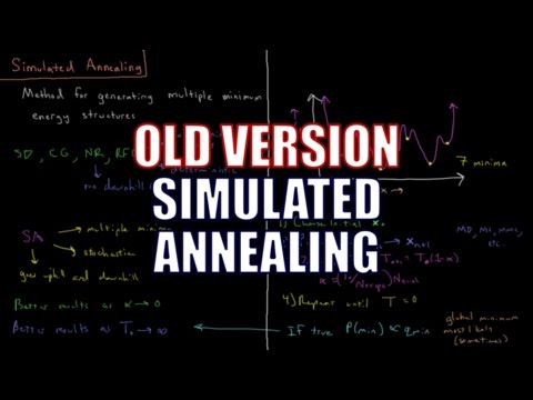Computational Chemistry - Simulated Annealing (Old Version)