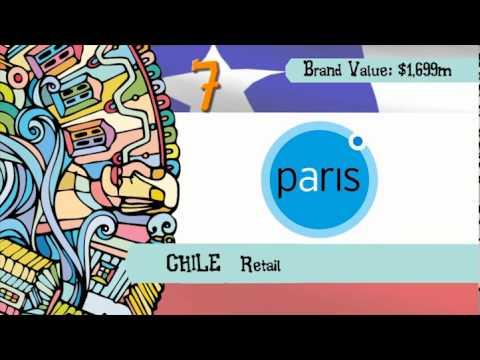 BrandZ LATAM Top50 2012: Chile Top 15