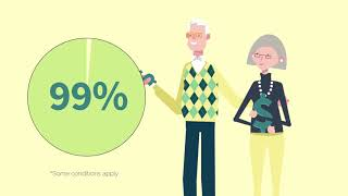 CHIP Reverse Mortgage Explainer Video - Mortgage Brokers