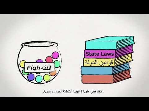 "AR subtitles - ""Shari'ah, Fiqh and State Laws"""