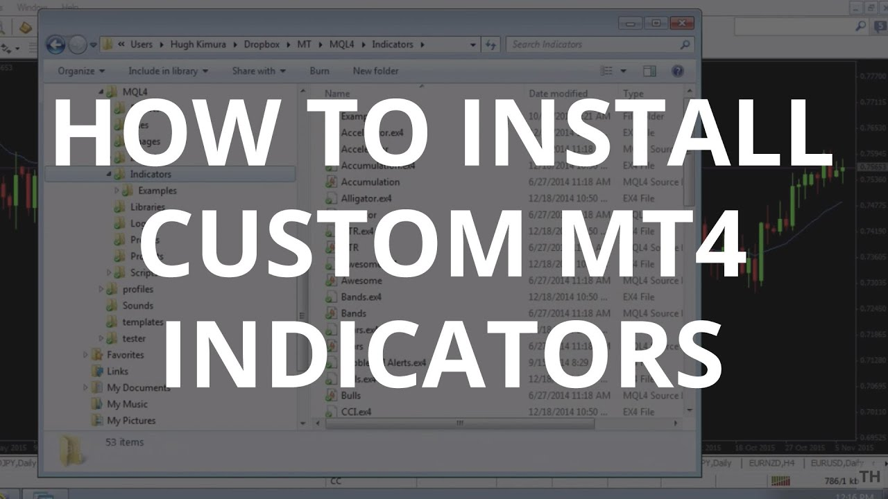 How to Install Custom Indicators on MT4 - Metatrader 4 Tutorial