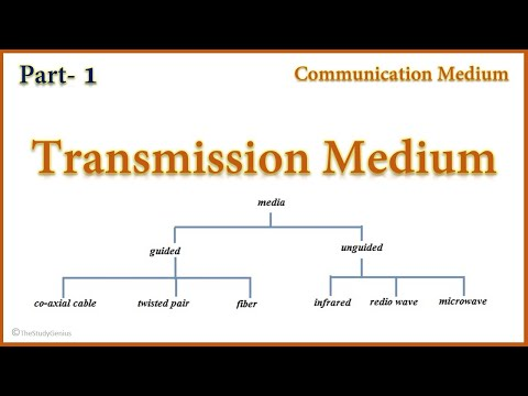 Transmission Medium / Media (Part 1) Twisted Pair Cable, Coaxial cable, Fibre Optics Cable