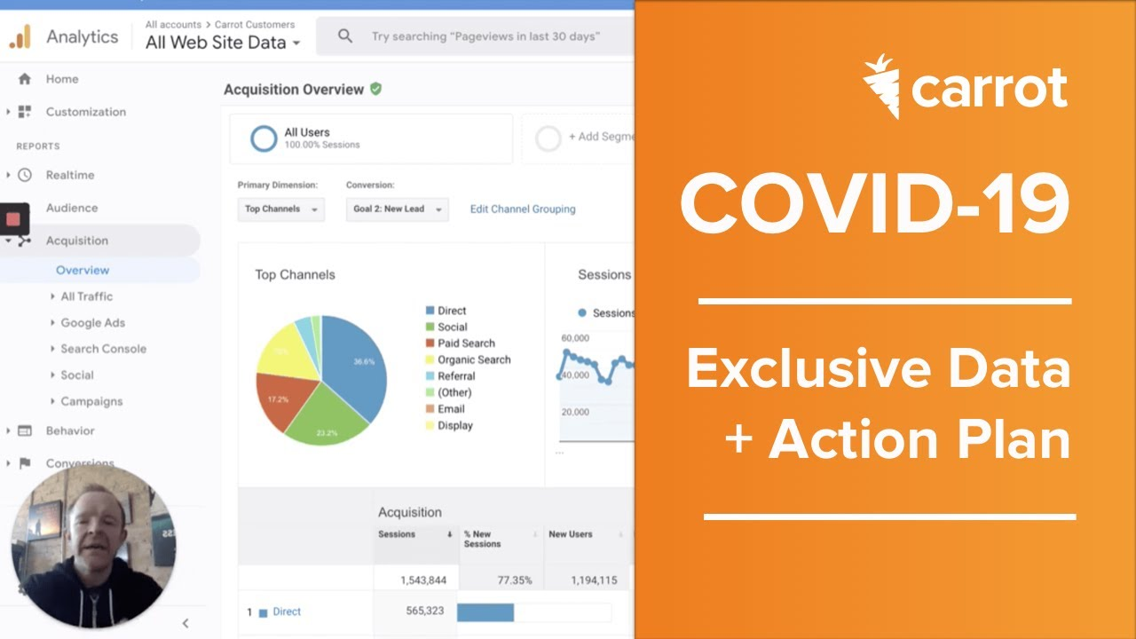 How Has Lead Generation Changed During COVID-19 for Real Estate?