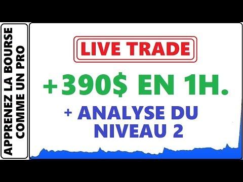 TRANSACTION EN DIRECT AVEC ANALYSE DE LA PROFONDEUR DE MARCHÉ! ABIL +390$ EN 1H.