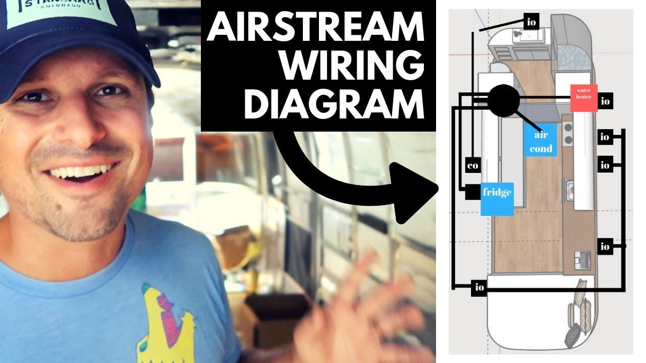 Airstream Renovation  Wiring Diagram  U0026 Rv Lithium Battery