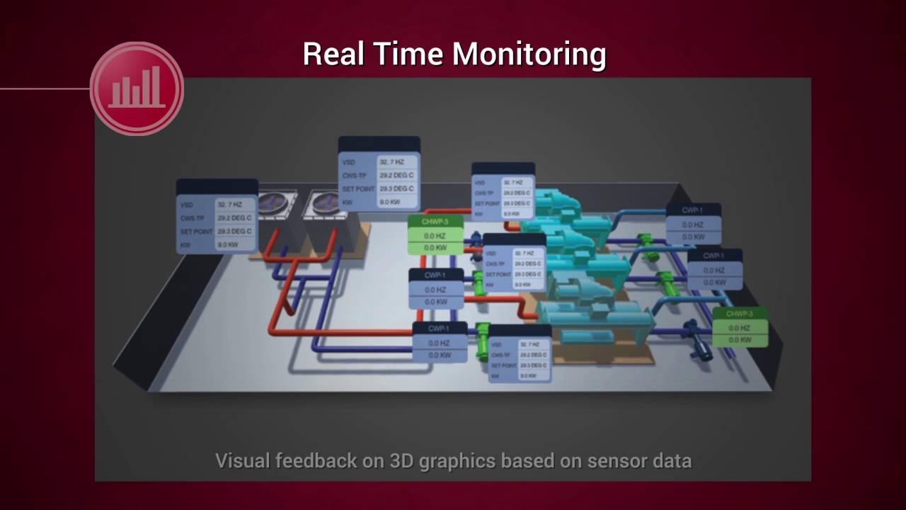 building management system wiring diagram [ 1280 x 720 Pixel ]