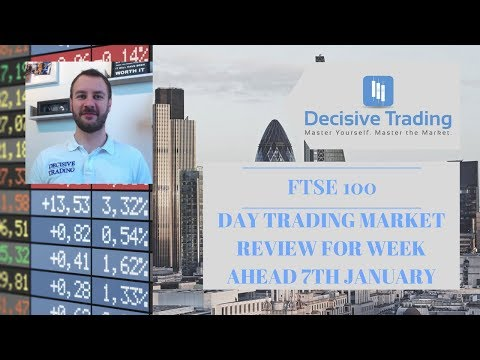 FTSE 100 Day Trading Price Action Market Review 7th January