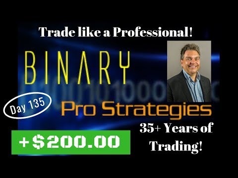 DAY 135: +$200.00 LIVE NADEX TRADING