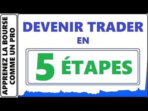comment faire un stop loss sur les options binaires