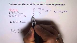 Find General Term of Infinite Sequence MCR3 Grade 11