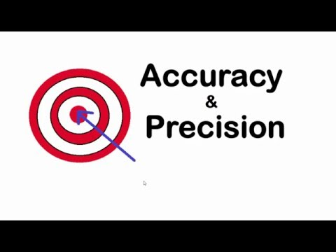 Accuracy and Precision : Difference between Accuracy and Precision, IIT-JEE physics classes